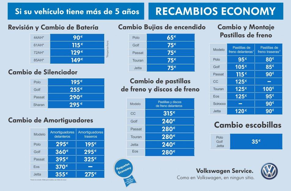 Recambios economy en Telenauto